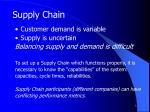 supply chain1