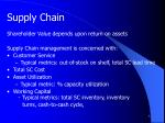 supply chain3