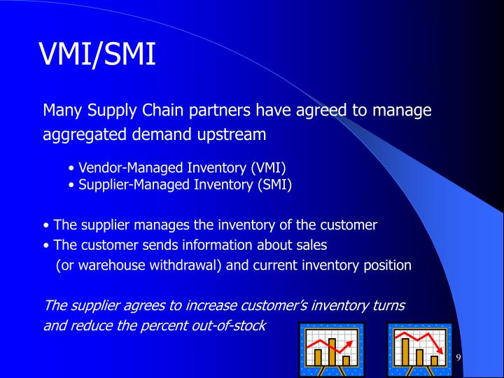 VMI/SMI