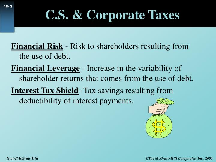 C s corporate taxes