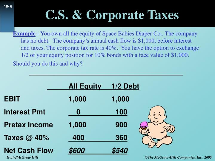 C.S. & Corporate Taxes