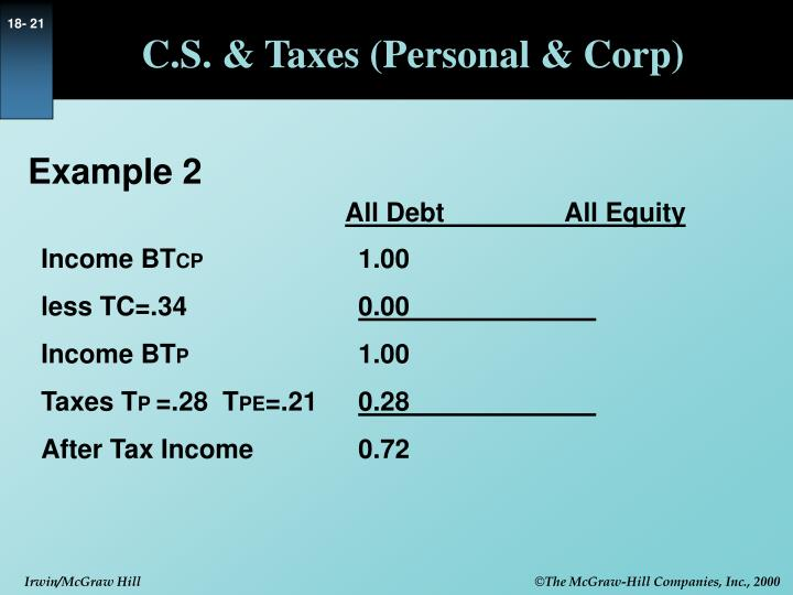 C.S. & Taxes (Personal & Corp)