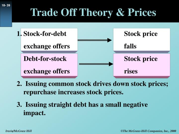 Trade Off Theory & Prices
