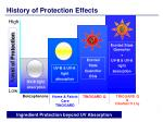 history of protection effects
