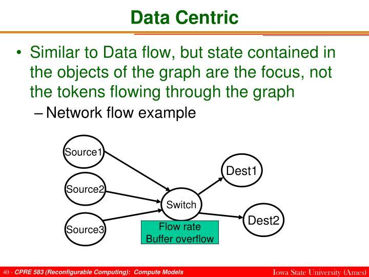 Data Centric