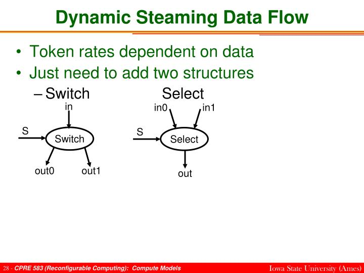 Dynamic Steaming Data Flow