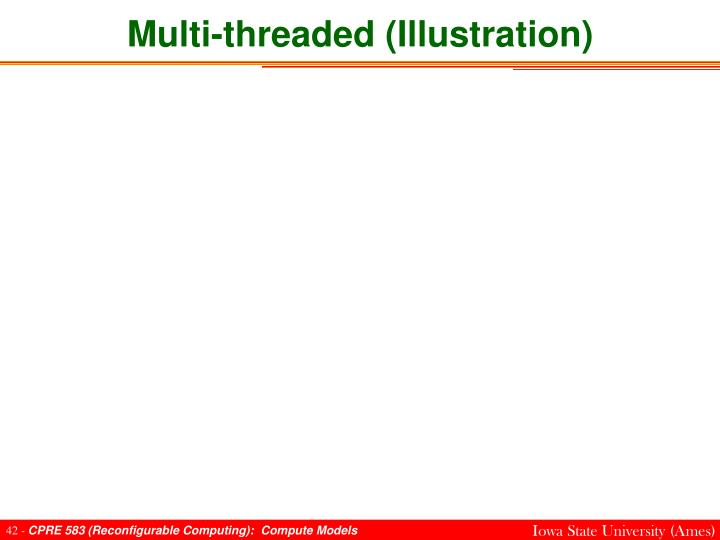 Multi-threaded (Illustration)