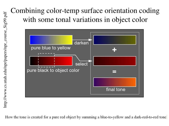 Combining color-temp surface orientation coding with some tonal variations in object color