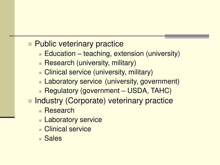 Public veterinary practice