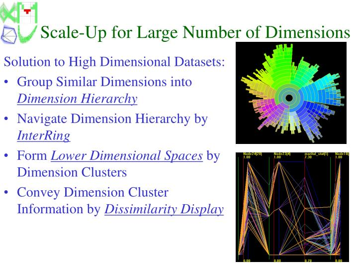 Scale-Up for Large Number of Dimensions