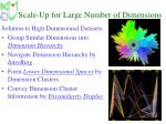 scale up for large number of dimensions