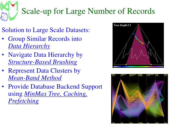 Scale-up for Large Number of Records