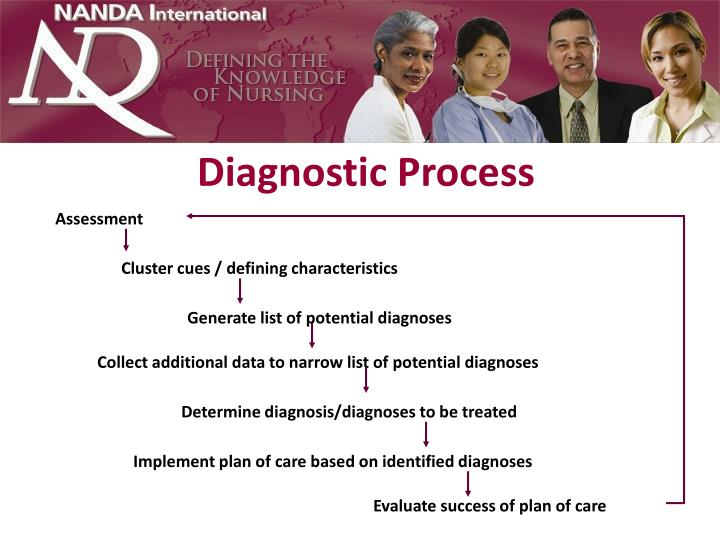 Diagnostic Process