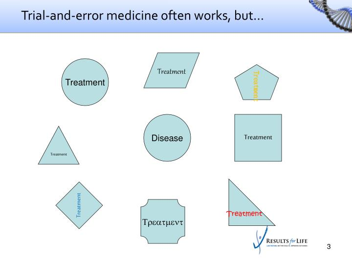 Trial-and-error medicine often works, but…