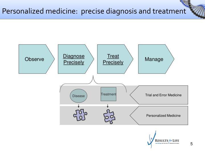 Personalized medicine:  precise diagnosis and treatment