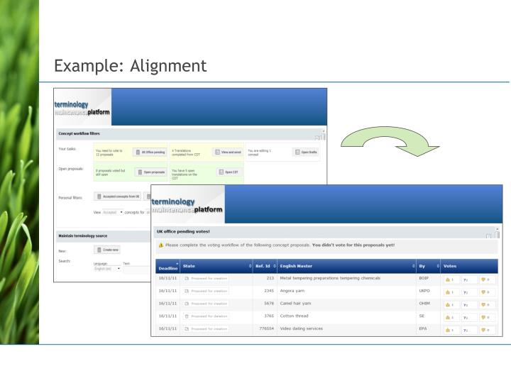 Example: Alignment