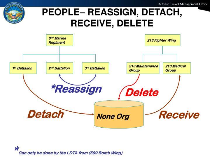 PEOPLE– REASSIGN, DETACH,