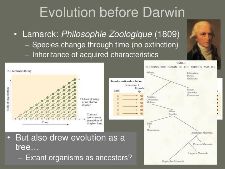 Evolution before Darwin