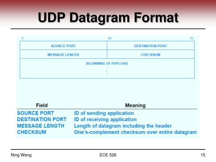 UDP Datagram Format