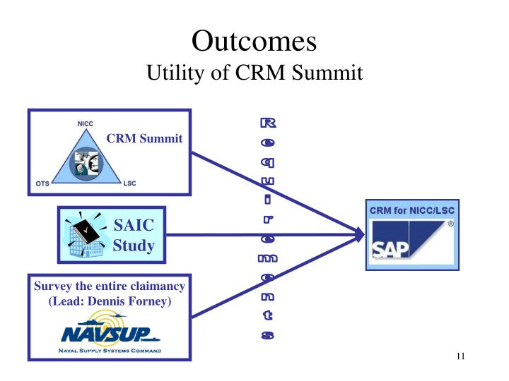 CRM Summit