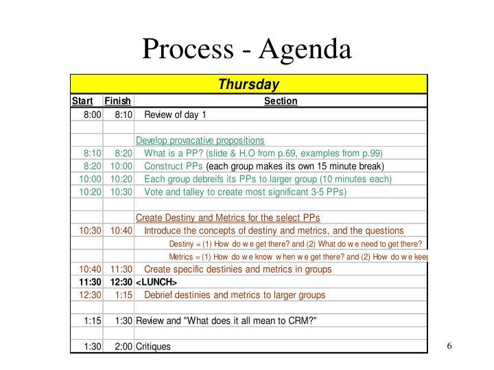 Process - Agenda