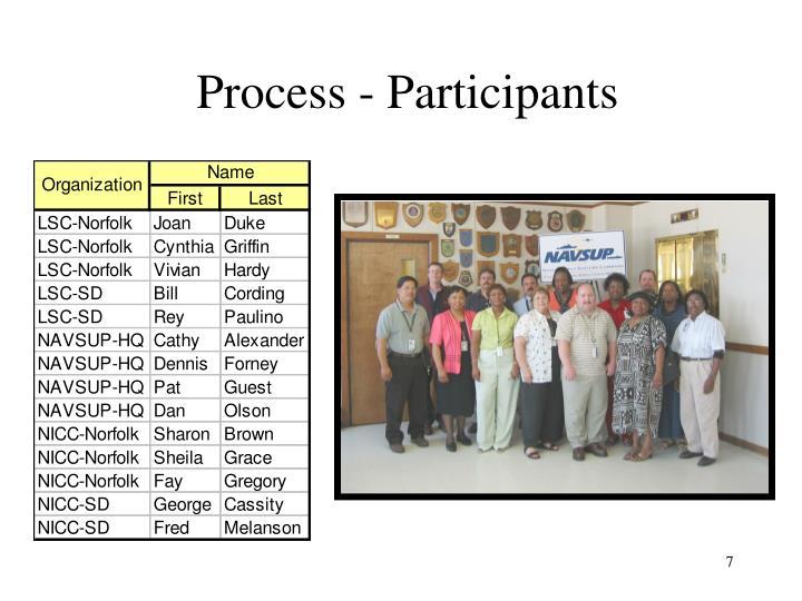 Process - Participants
