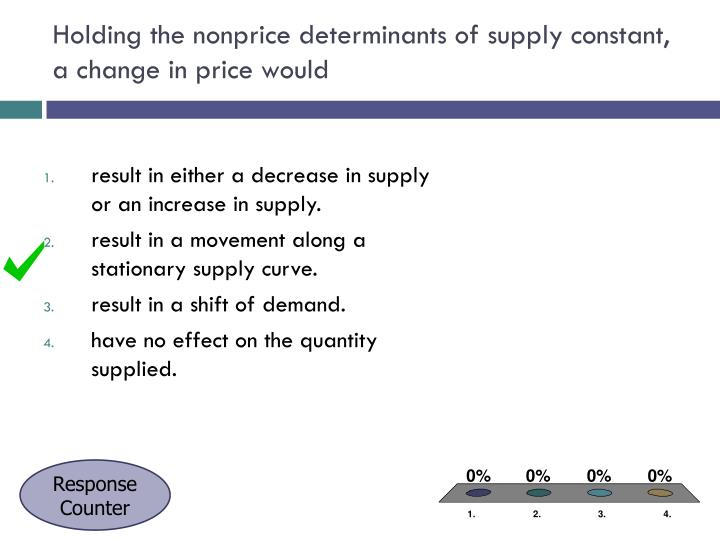Holding the nonprice determinants of supply constant a change in price would