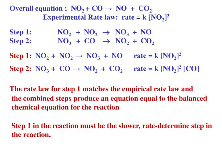 Overall equation ;  NO
