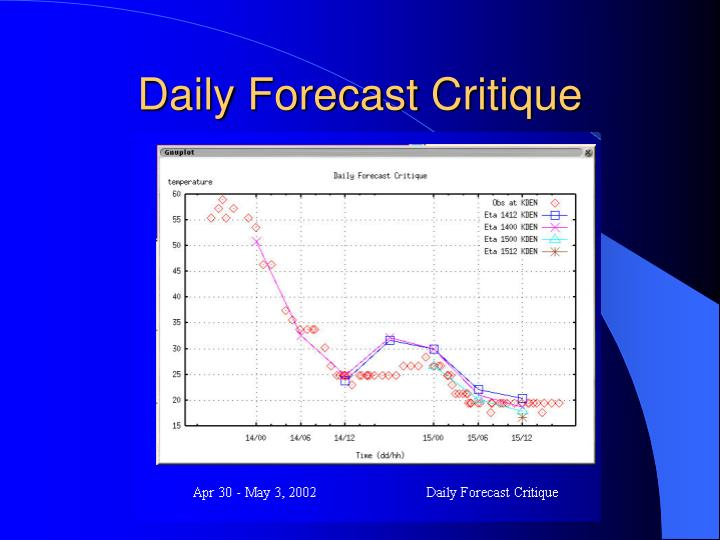 Daily Forecast Critique