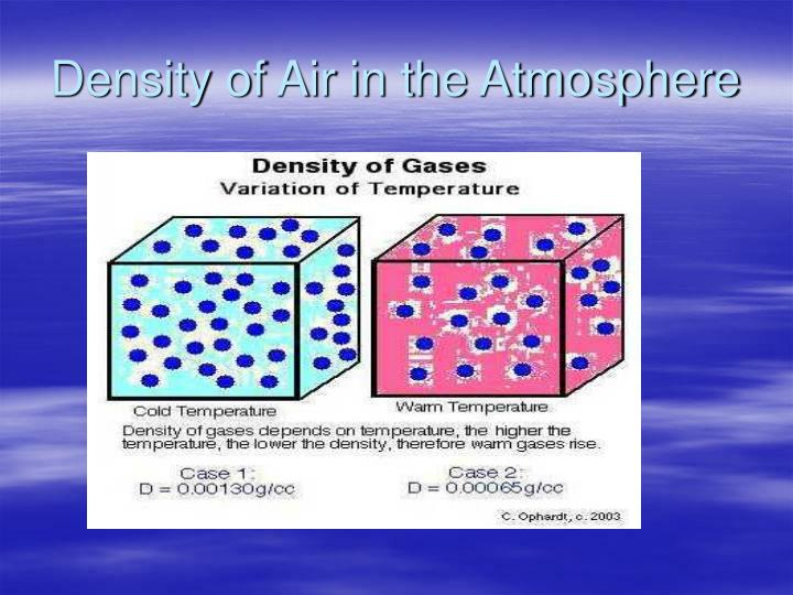 Density of Air in the Atmosphere