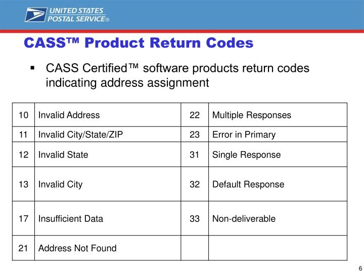 CASS™ Product Return Codes