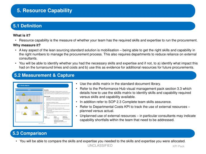 5. Resource Capability