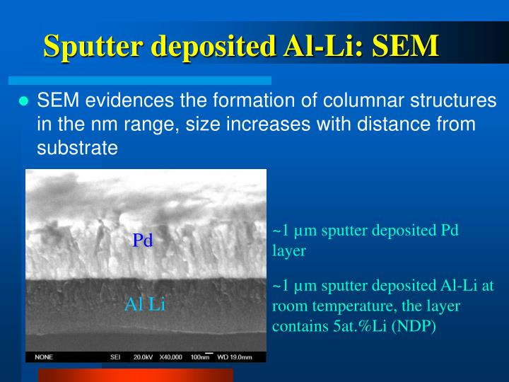 Sputter deposited Al-Li: SEM