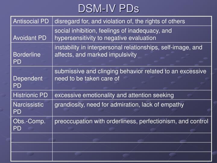 DSM-IV PDs