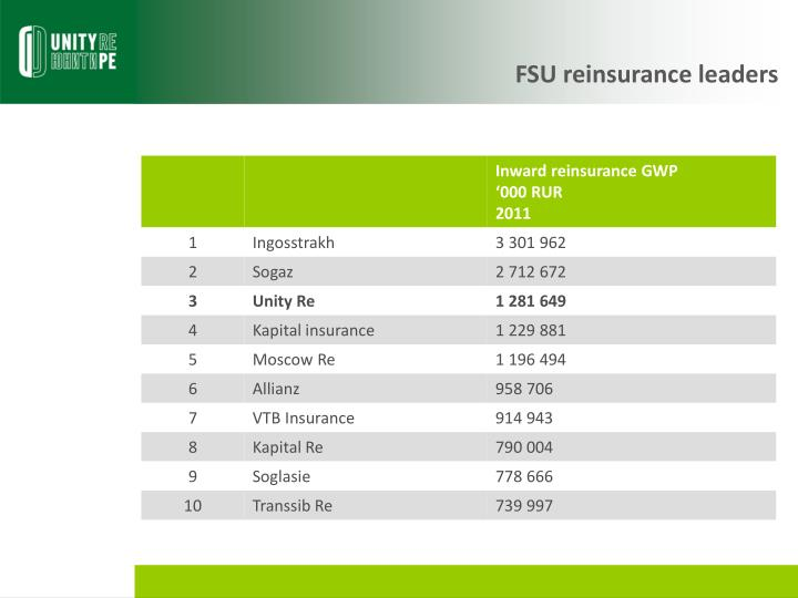 FSU reinsurance leaders