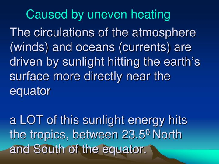 The circulations of the atmosphere (winds) and oceans (currents) are driven by sunlight hitting the ...