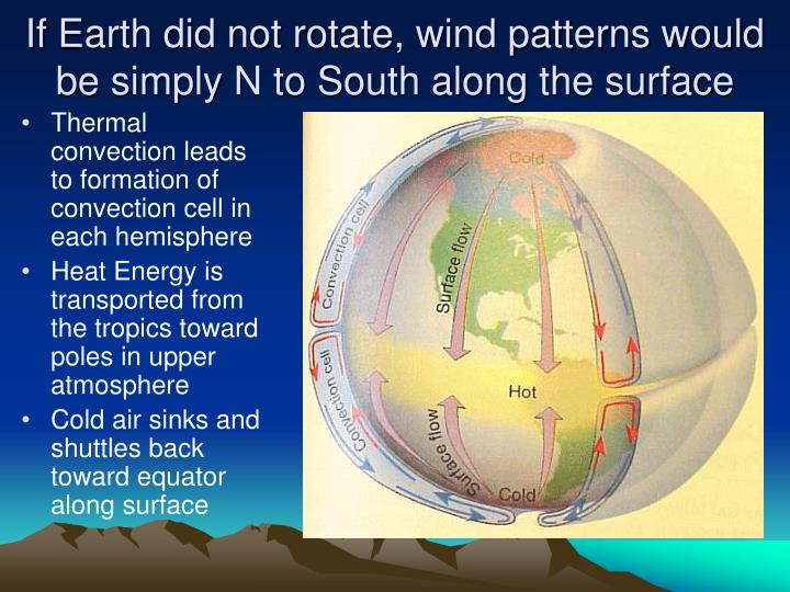 If Earth did not rotate, wind patterns would be simply N to South along the surface