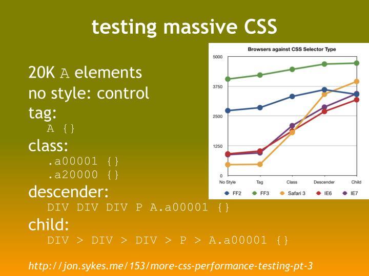 testing massive CSS