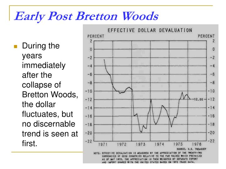 During the years immediately after the collapse of Bretton Woods, the dollar fluctuates, but no discernable trend is seen at first.