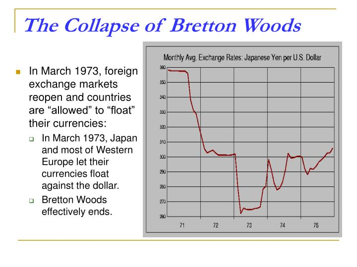 "In March 1973, foreign exchange markets reopen and countries are ""allowed"" to ""float"" their currencies:"