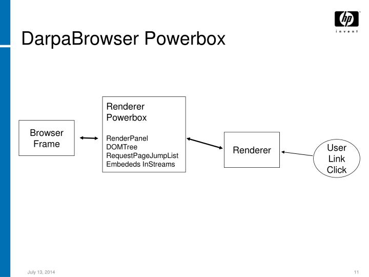 DarpaBrowser Powerbox