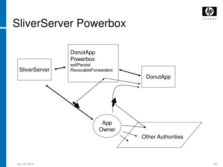 SliverServer Powerbox
