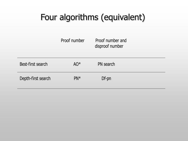 Four algorithms (equivalent)