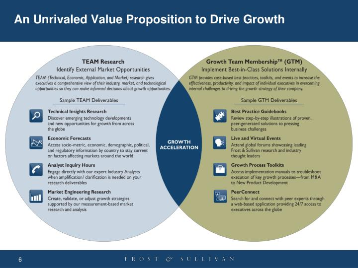 An Unrivaled Value Proposition to Drive Growth