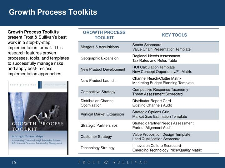 Growth Process Toolkits