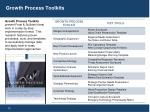 growth process toolkits