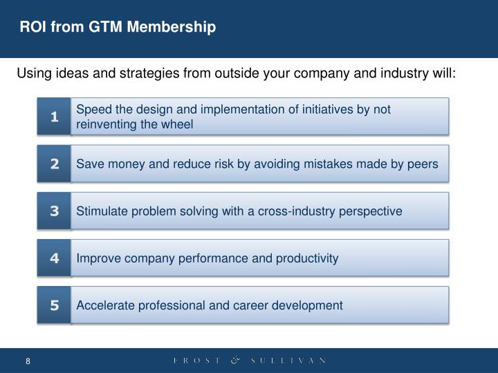 ROI from GTM Membership