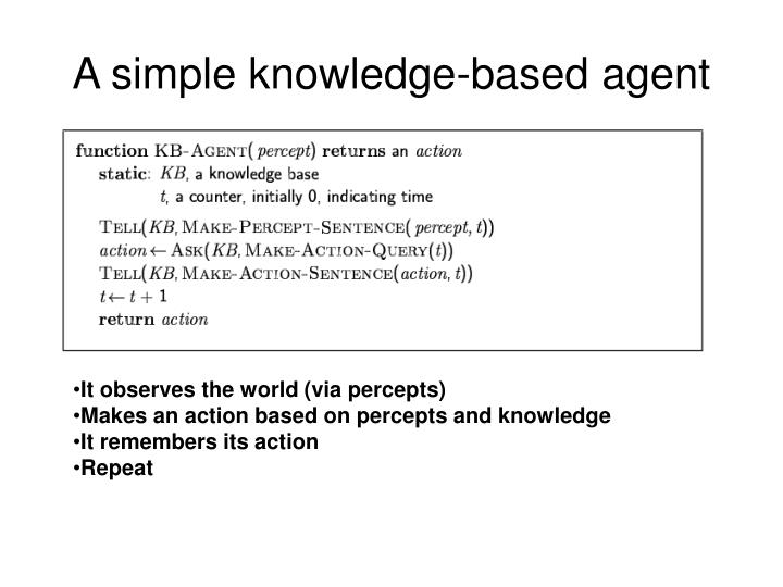 A simple knowledge-based agent