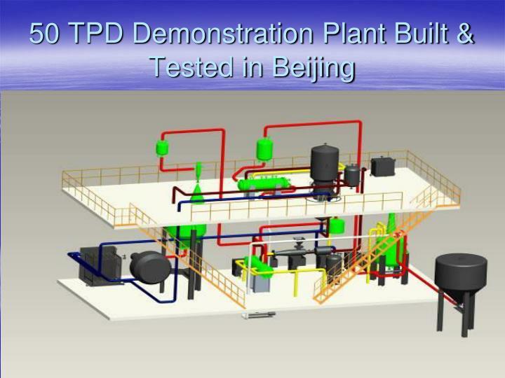50 TPD Demonstration Plant Built & Tested in Beijing