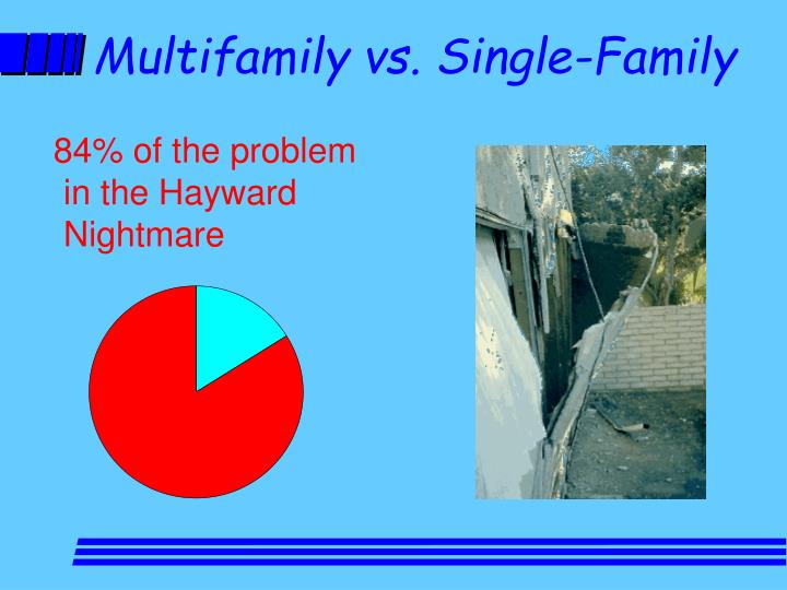 Multifamily vs. Single-Family